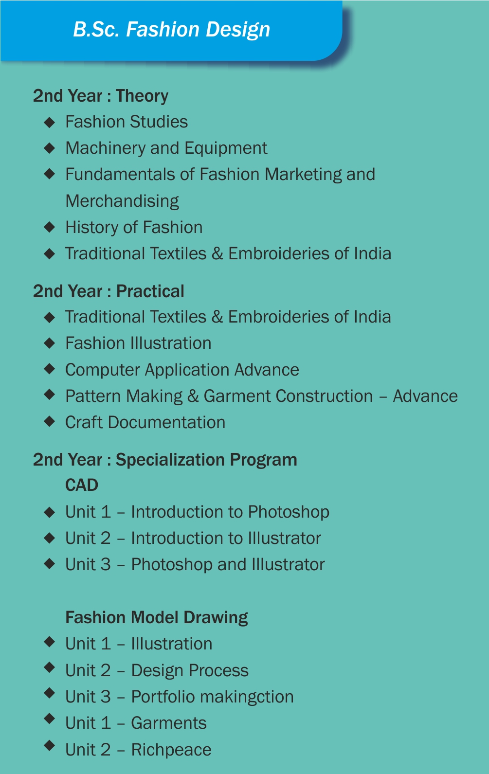 Syllabus 2yr Fashion Design Times And Trends Academy Tta