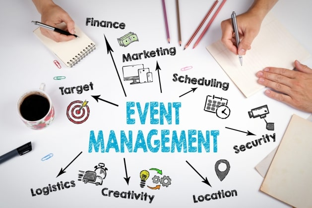 Top 6 Event Planning Careers for the Aspiring Events Professional