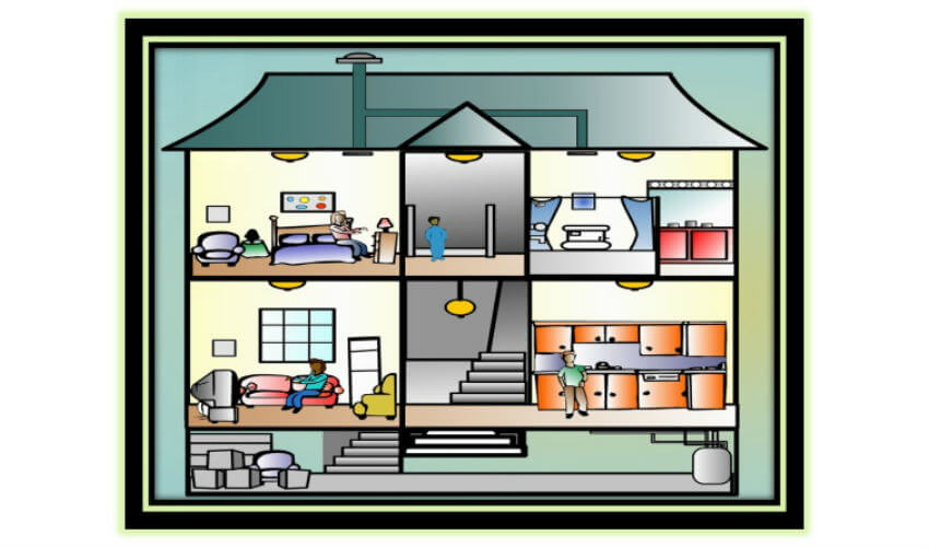 Interior Designing Courses Understanding Design Better